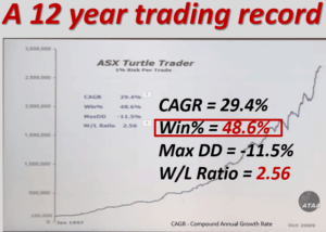 12year-trading-record