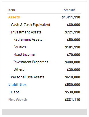 dr wealth balance sheet