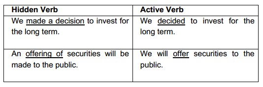 IPO plain English should be in active voice