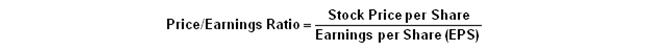 Article Image - 3 investing ratios you really need to know - Price-Earnings ratio