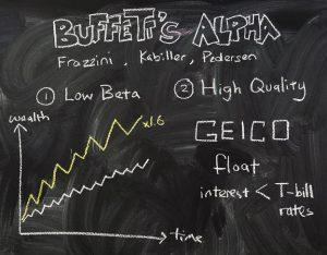 Buffett Alpha Blackboard #AskDrWealth