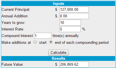 Compound Interest Moneychimp