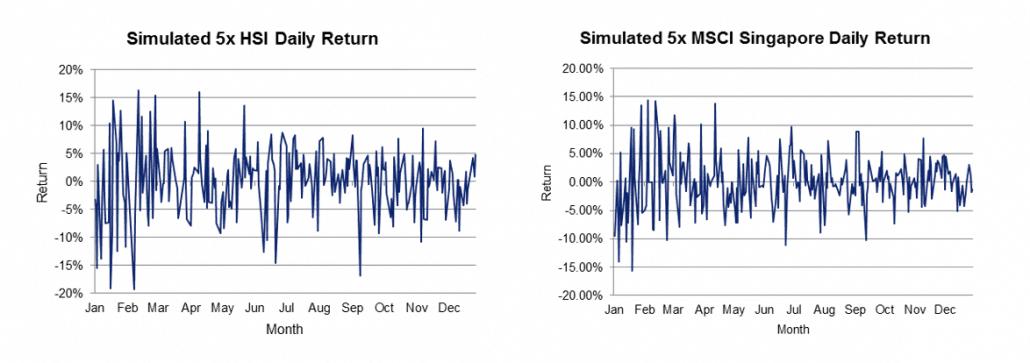DLC-Returns_volatility