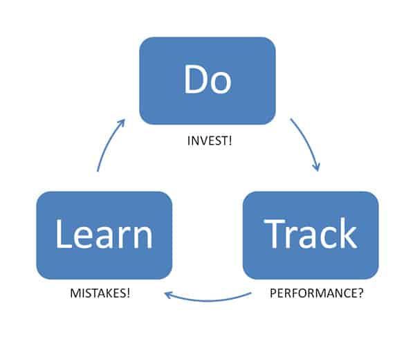 Do-Track-Learn