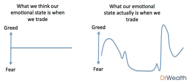Emotional-State-in-Trading