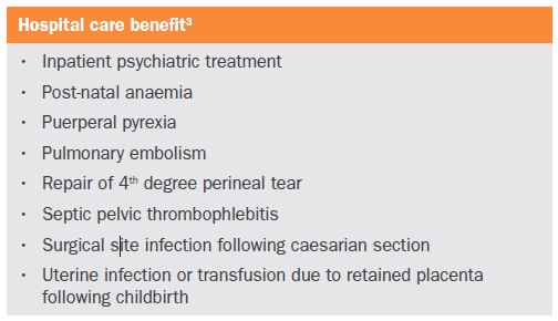 Hospital care benefit