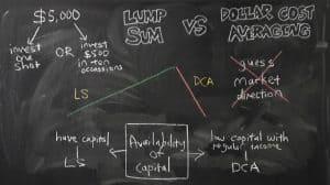 LSI-vs-DCA-blackboard