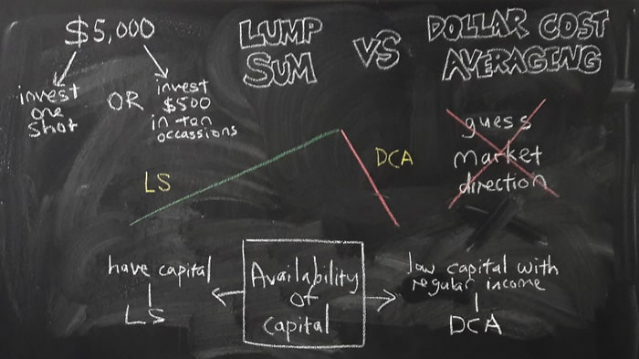 LSI-vs-DCA-blackboard
