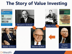StoryOfValueInvesting