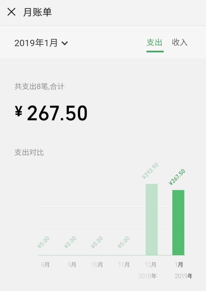 A Singaporean account of using WeChat Pay 微信支付