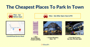 cheapest places to park in town singapore