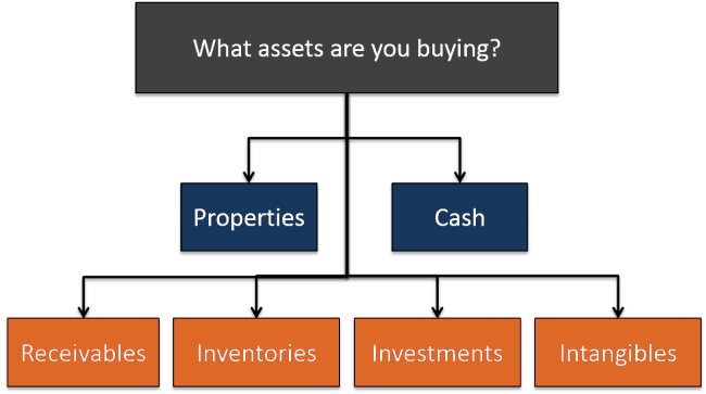 Value Investing: The Extensive Guide [Edition: 2019]