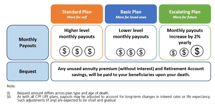 You're getting a pension: What are your payment options