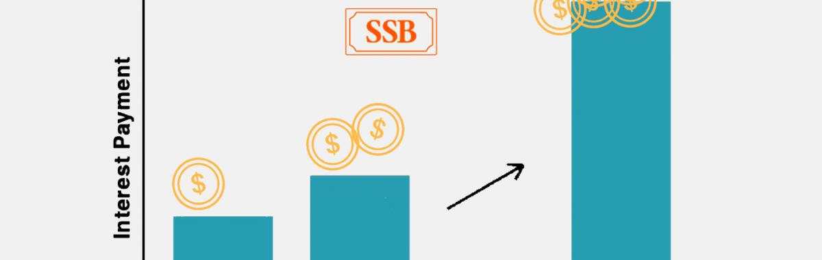 Singapore-Savings-Bonds-featured-imgr