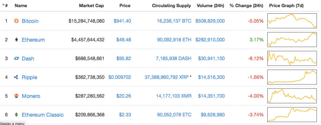 ethereum-market-share