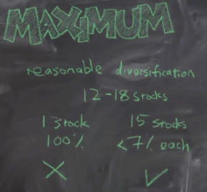 maximum-per-stock