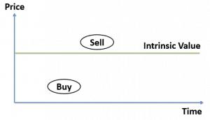 value-investors-aim
